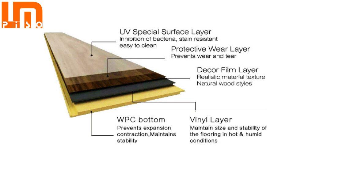 Formaldehyde Free Wood Plastic Composite Wpc Vinyl Flooring Lmpiso