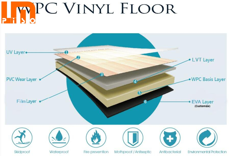 PE Foam IXPE Underlay 7mm+2mm virgin material Luxury WPC vinyl plank flooring